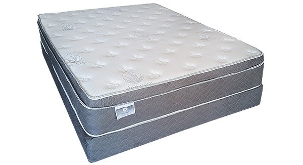 High Quality Memory Foam Mattresses Sleep City Mattress